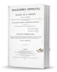 Diagrammes Chimiques, ou, Recueil de 360 figures by Henri Decremps PDF
